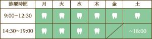 診療時間 月 火 水 木 金 土 9:00~12:30 14:30~19:00 ~18:00